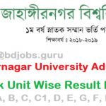 JU Bangladesh University Result 2019-2020| www.ju-admission.org, Jahangirnagar University admission result 2019